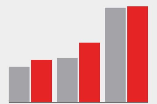 Hiscox Report Shows Significant Online Art Sales Growth, with Consolidation Ahead
