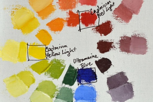 The 6 Best Platforms for Artists to Build their Websites - Artsy