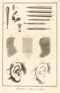 Gravure en Maniere de Crayon: pl. VIII