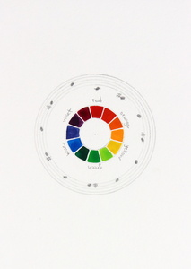 Musical Color Wheel