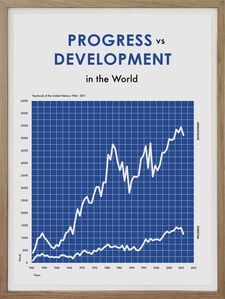 Words and Years - Progress vs Development in the World
