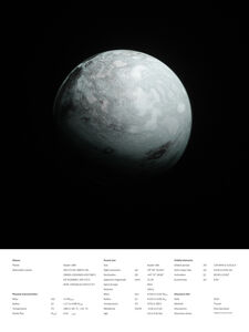 Some of the Potentially Uninhabitable Planets Series