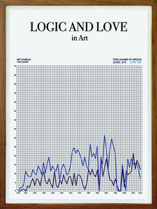 Words and Years - Logic and Love in Art