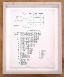 144 Variations