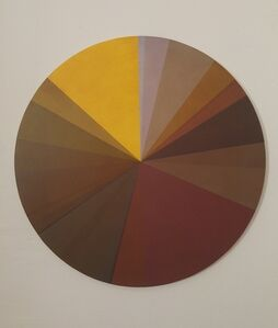 VAN GOGH PIECHART