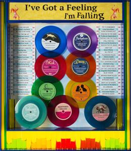 I've Got a Feeling I'm Falling