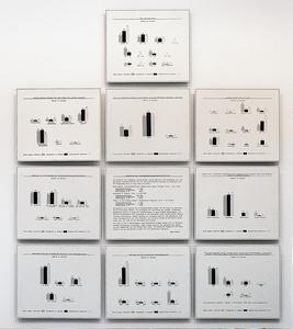 Comparison of 3 Art Exhibition Visitors' Profiles
