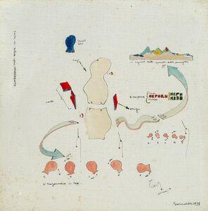 Piccola mostra itinerante antipotere 1) Antropologia femminile della testa-che-rotola