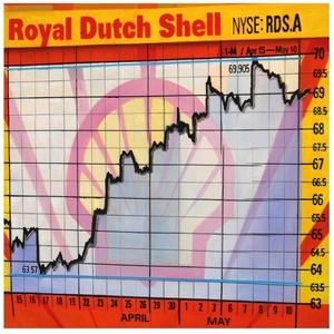 Royal Dutch Shell (1 month)