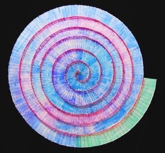 T's Wheel