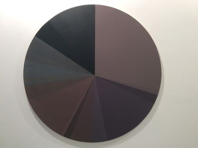Parmigianno Piechart