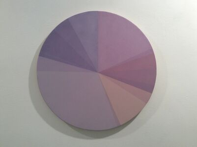 BOGOMAZOV PIECHART