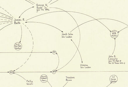George W. Bush, Harken Energy, and Jackson Stephens, c. 1979 - 91, 4th version
