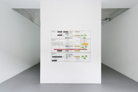 IAN CHENG: EMISSARY FORKS AT PERFECTION