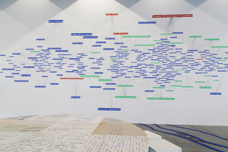 The Family Tree of Russian Contemporary Art