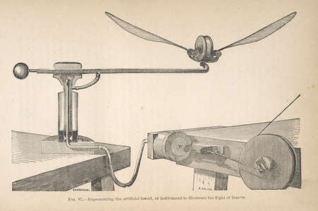 Fig. 87: Representing the artificial insect, or instrument to illustrate the flight of insects