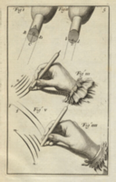 Abraham Bosse, '[Examples how to produce the effect of shading]', 1645