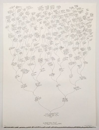 Beth Campbell, 'My Potential Future Based on Present Circumstances (8/15/05)', 2017