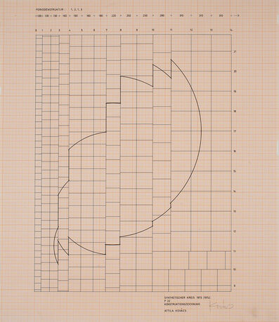 Attila Kovács, 'synthetischer kreis 1973 p22 ', 1974