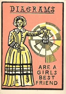 Adam Dant, 'Diagrams Are A Girl's Best Friend-Florence Nightingale Bicentenary NHS Charity Print', 2020