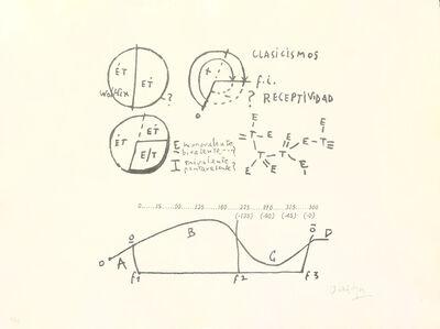 Jorge Oteiza, 'Ley de los cambios', 1990