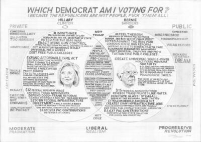 William Powhida, 'Which Democrat Am I Voting For?  The Republicans Are Not People, Fuck Them All', 2016