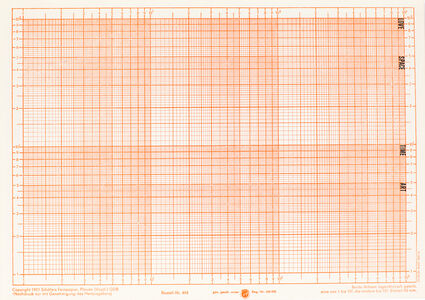 Jiří Valoch, 'LOVE SPACE TIME ART. relations.exercise. ', 1976