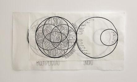 Erick Beltrán, 'Multiplicidad versus Unidad', 2016