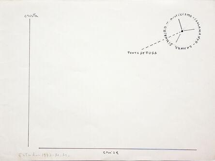 Montez Magno, 'Crista Crise', 1972