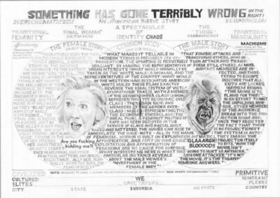 William Powhida, 'Something Has Gone Terribly Wrong On The Right!', 2016