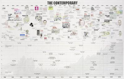 William Powhida, 'The Contemporary', 2019