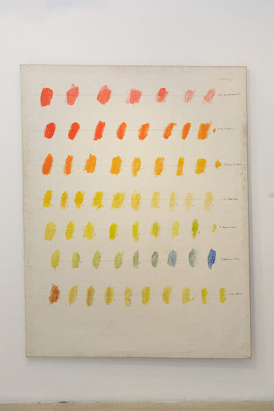 Osvaldo Romberg, 'Colour Classification', 1974