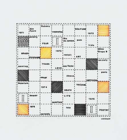 Anna Maria Maiolino, 'Capítulo II (Chapter II, from the Mapas Mentais (Mental Maps) series', 1976-1999