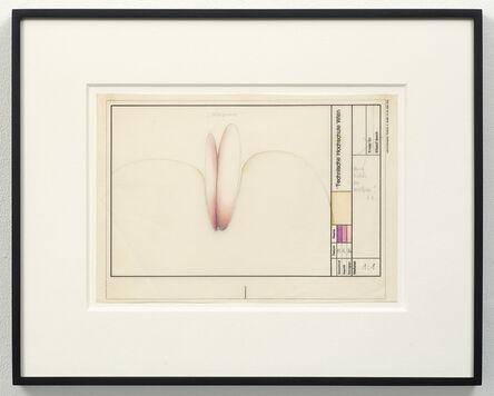 Renate Bertlmann, '2 Höhepunkte (2 Climaxes)', 1976
