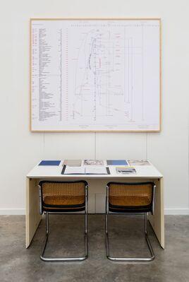 Christian Bonnefoi: Double Take, installation view