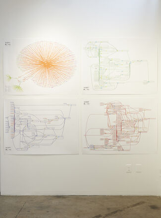 Heath Bunting: The Status Project, installation view