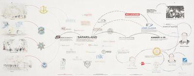 William Powhida, 'Safariland (Direct Investment)', 2019