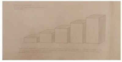 Norberto Puzzolo, 'Cinco prismas escalonados', 1976