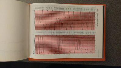 Kurt Kren, 'Graphic Film Score—38/79: Sentimental Punk'