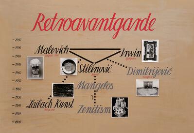 IRWIN, 'Retroavangard', 1996