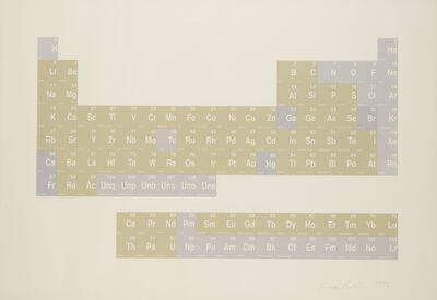 Simon Patterson, 'Periodic Table 5', 1995