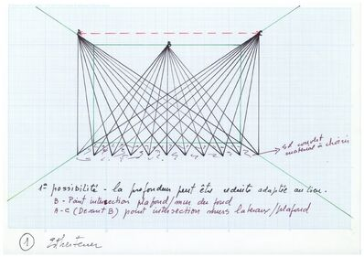 Esther Ferrer, 'Proyectos espaciales #5 (3/3)', 1980