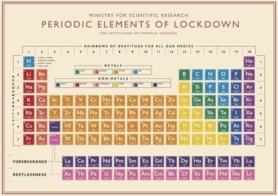 Liza Campbell, 'Periodic Elements of Lockdown', 2020