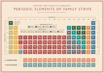 Liza Campbell, 'Periodic Elements of Family Strife', 2019