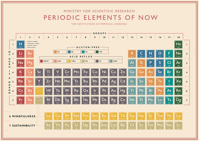 Liza Campbell, 'Periodic Elements of Now', 2019