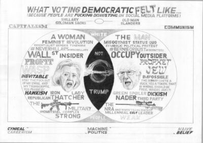 William Powhida, 'What Voting Democratic Felt Like…  (Because People Are Fucking Disgusting On Social Media Platforms)', 2016