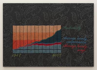 Maja Bajevic, 'Arts, Crafts and Facts (Productivity, Average hourly compensation, Average hourly wage)', 2019