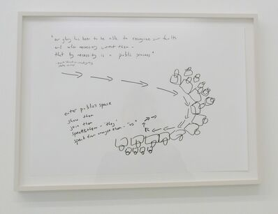 Jeremiah Day, 'The Frank Church - River of No Return Wilderness: Public by Definition (Performance Notation – February 27, 2015, Arratia Beer)', 2015