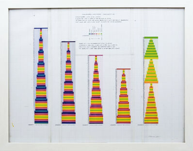 Channa Horwitz, 'SONAKINATOGRAPHY COMPOSITION XXII', 2001