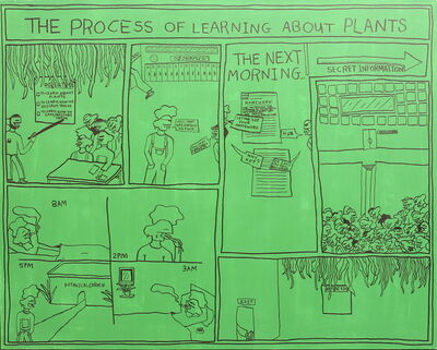 Corey Wash, 'The Process of Learning About Plants', 2018